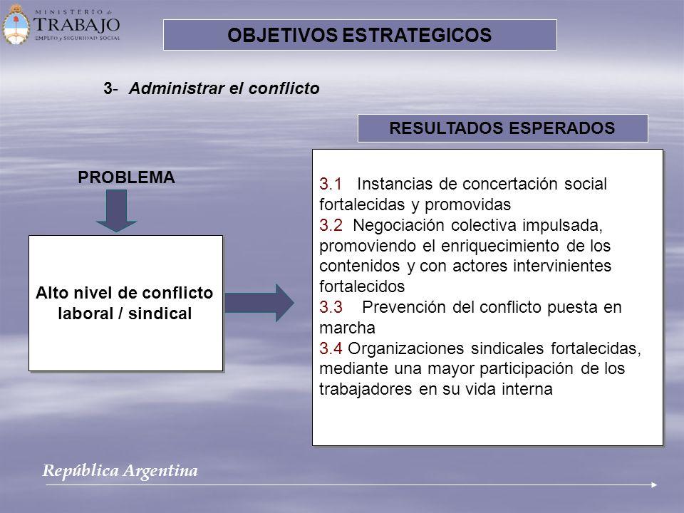 3.1 Instancias de concertación social fortalecidas y promovidas 3.2 Negociación colectiva impulsada, promoviendo el enriquecimiento de los contenidos