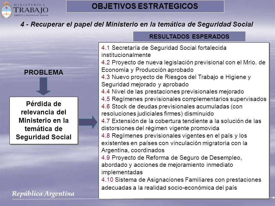4.1 Secretaría de Seguridad Social fortalecida institucionalmente 4.2 Proyecto de nueva legislación previsional con el Mrio. de Economía y Producción
