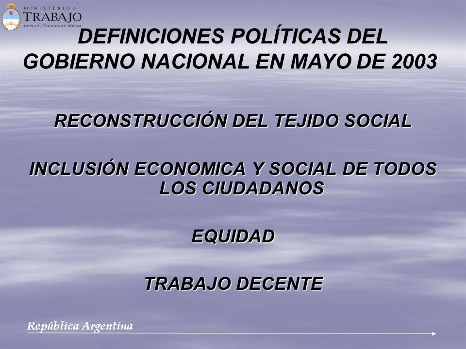 RECONSTRUCCIÓN DEL TEJIDO SOCIAL INCLUSIÓN ECONOMICA Y SOCIAL DE TODOS LOS CIUDADANOS EQUIDAD TRABAJO DECENTE DEFINICIONES POLÍTICAS DEL GOBIERNO NACI