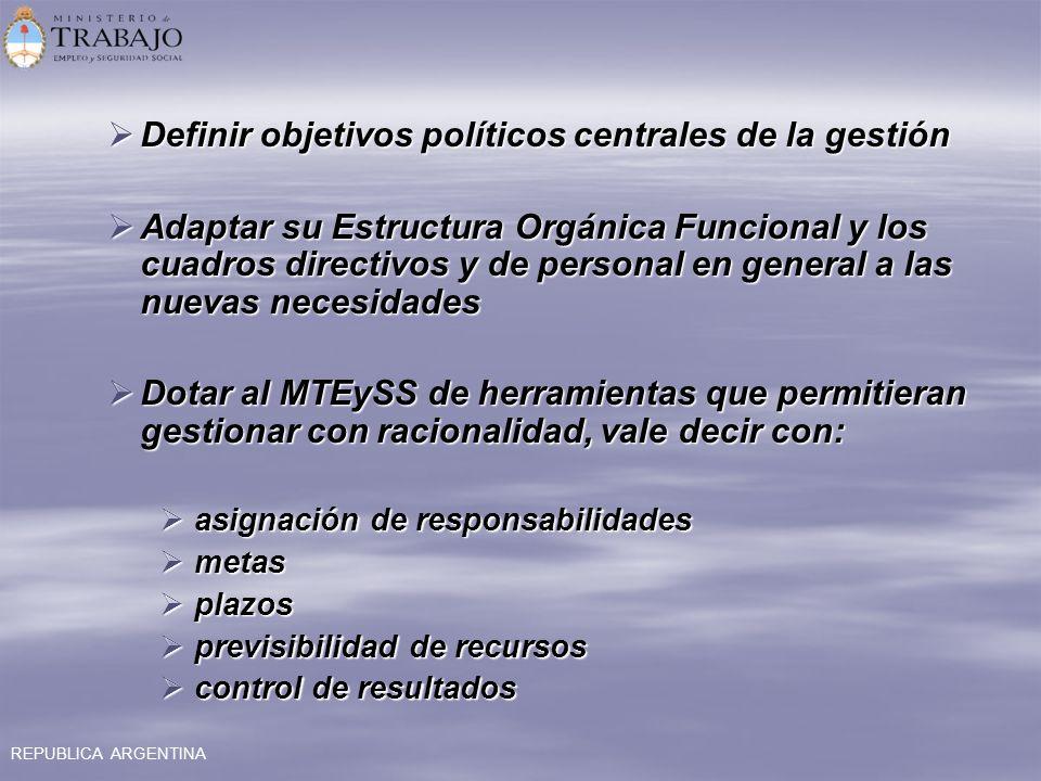 Definir objetivos políticos centrales de la gestión Definir objetivos políticos centrales de la gestión Adaptar su Estructura Orgánica Funcional y los