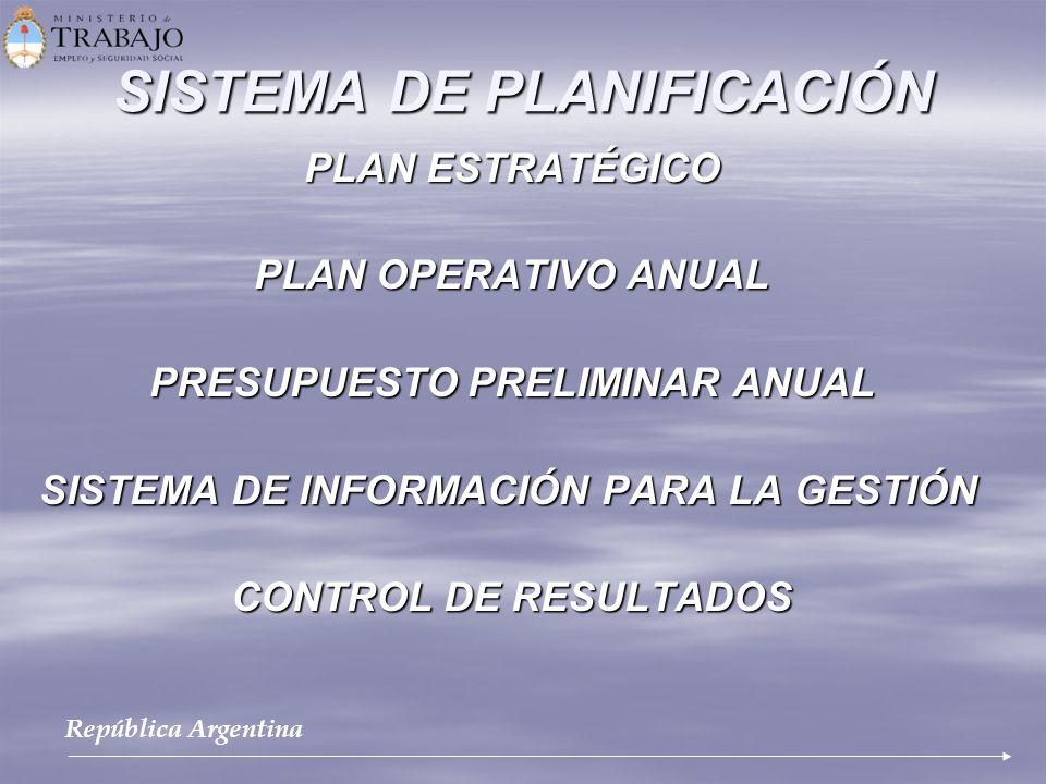 SISTEMA DE PLANIFICACIÓN PLAN ESTRATÉGICO PLAN OPERATIVO ANUAL PRESUPUESTO PRELIMINAR ANUAL SISTEMA DE INFORMACIÓN PARA LA GESTIÓN CONTROL DE RESULTAD