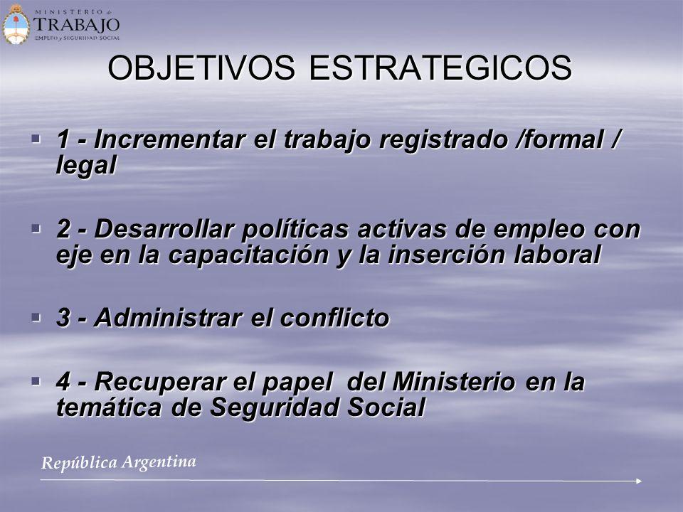 OBJETIVOS ESTRATEGICOS 1 - Incrementar el trabajo registrado /formal / legal 1 - Incrementar el trabajo registrado /formal / legal 2 - Desarrollar pol