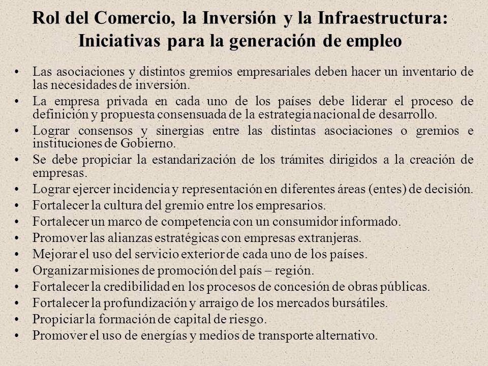 Rol del Comercio, la Inversión y la Infraestructura: Iniciativas para la generación de empleo Las asociaciones y distintos gremios empresariales deben hacer un inventario de las necesidades de inversión.