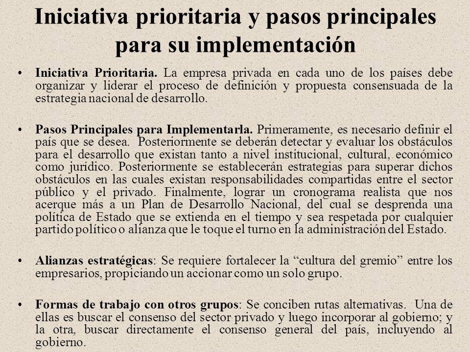 Iniciativa prioritaria y pasos principales para su implementación Iniciativa Prioritaria.