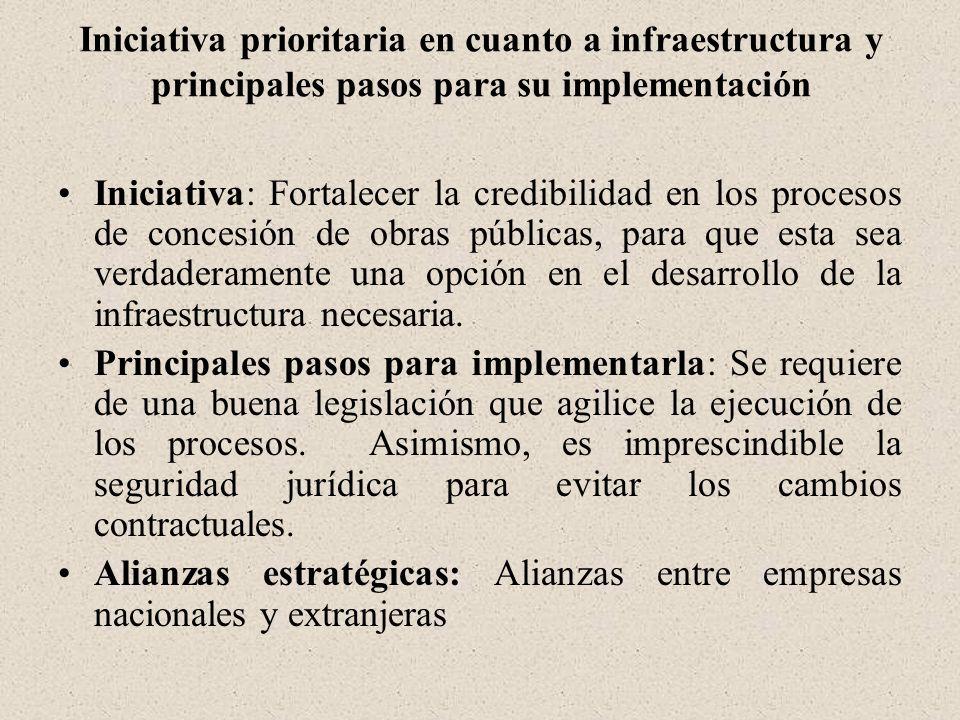 Iniciativa prioritaria en cuanto a infraestructura y principales pasos para su implementación Iniciativa: Fortalecer la credibilidad en los procesos de concesión de obras públicas, para que esta sea verdaderamente una opción en el desarrollo de la infraestructura necesaria.