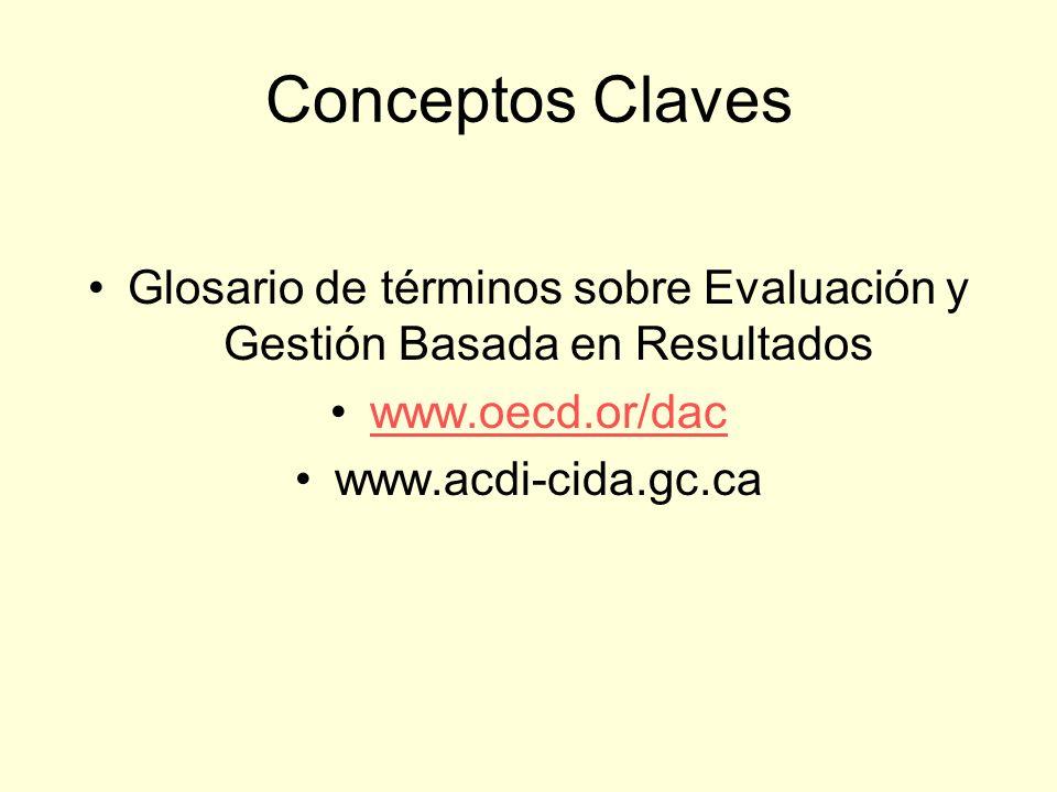 Conceptos Claves Glosario de términos sobre Evaluación y Gestión Basada en Resultados www.oecd.or/dac www.acdi-cida.gc.ca