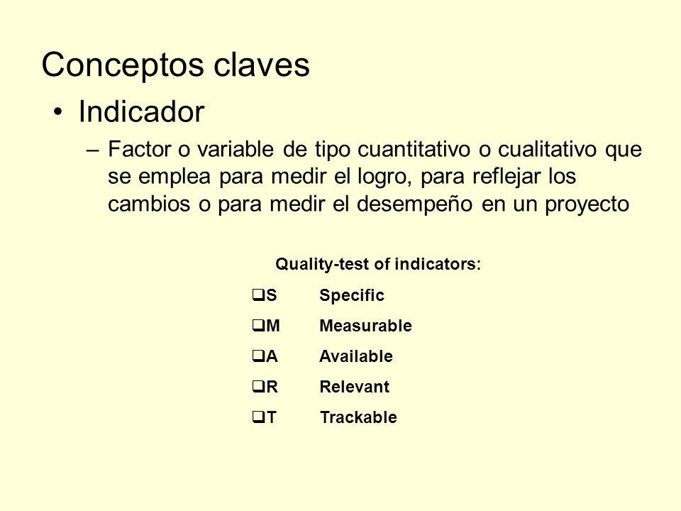 Conceptos claves Indicador –Factor o variable de tipo cuantitativo o cualitativo que se emplea para medir el logro, para reflejar los cambios o para medir el desempeño en un proyecto Quality-test of indicators: SSpecific MMeasurable AAvailable RRelevant TTrackable