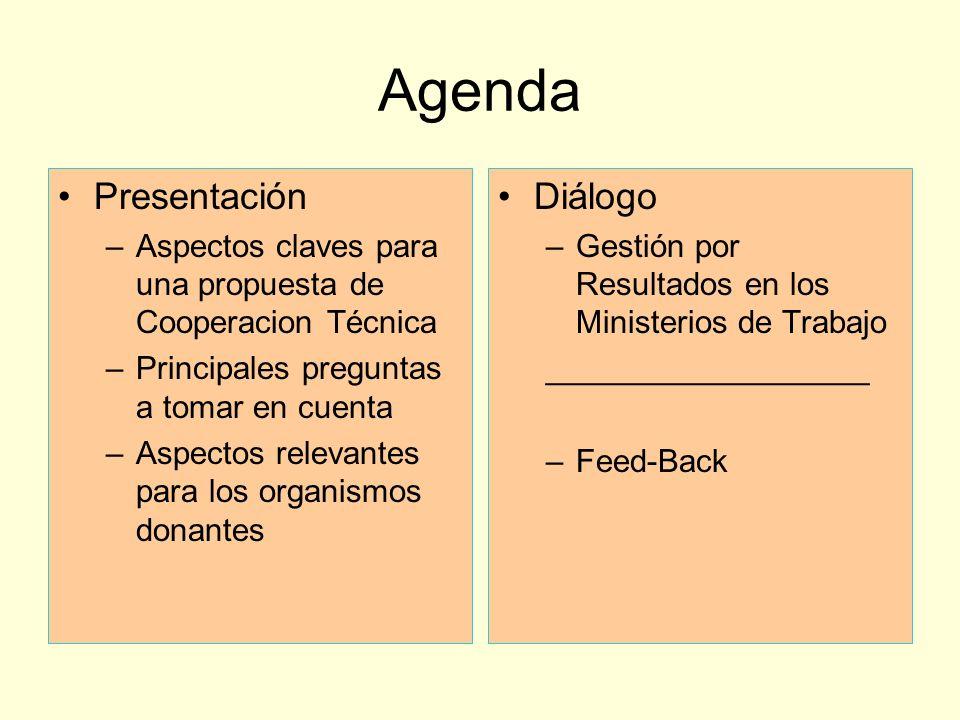 Agenda Presentación –Aspectos claves para una propuesta de Cooperacion Técnica –Principales preguntas a tomar en cuenta –Aspectos relevantes para los organismos donantes Diálogo –Gestión por Resultados en los Ministerios de Trabajo __________________ –Feed-Back