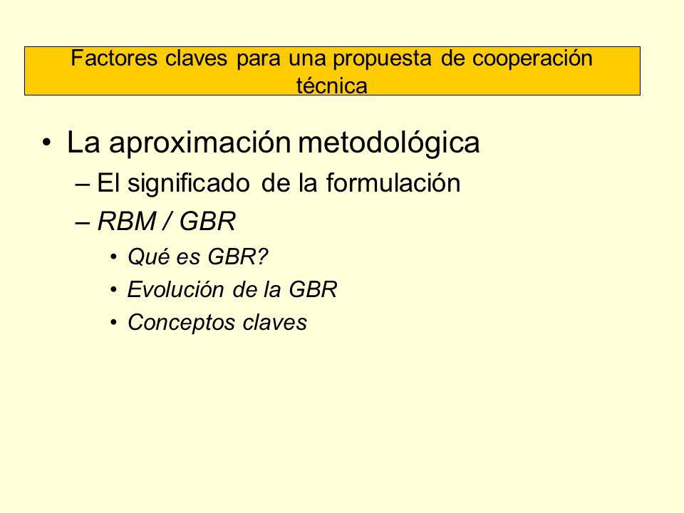 Factores claves para una propuesta de cooperación técnica La aproximación metodológica –El significado de la formulación –RBM / GBR Qué es GBR? Evoluc