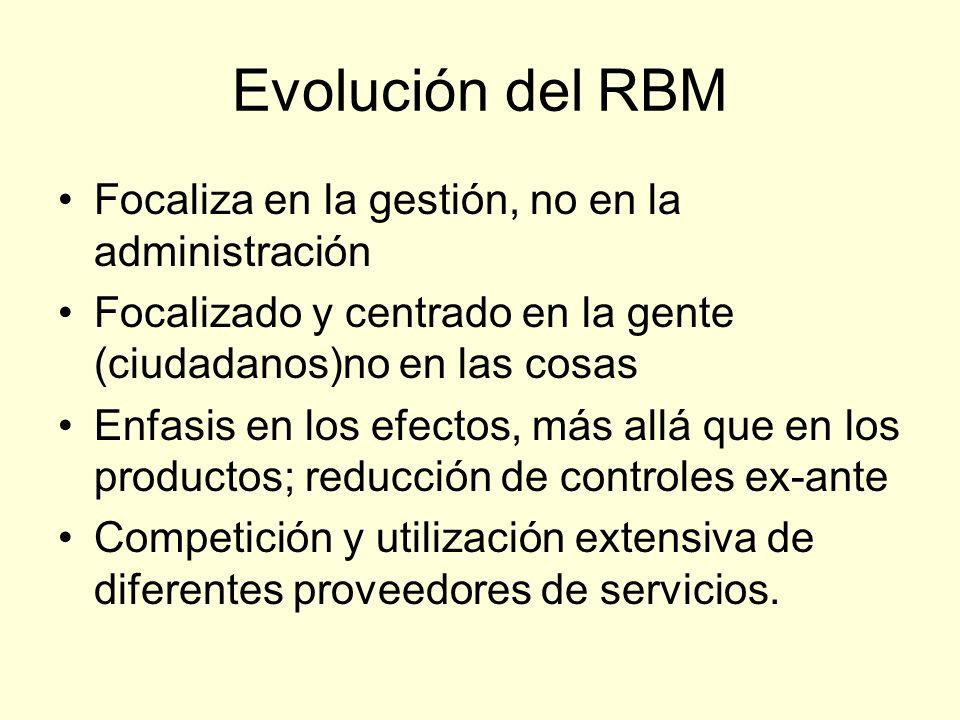 Evolución del RBM Focaliza en la gestión, no en la administración Focalizado y centrado en la gente (ciudadanos)no en las cosas Enfasis en los efectos, más allá que en los productos; reducción de controles ex-ante Competición y utilización extensiva de diferentes proveedores de servicios.