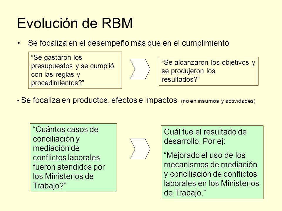 Evolución de RBM Se focaliza en el desempeño más que en el cumplimiento Se gastaron los presupuestos y se cumplió con las reglas y procedimientos.