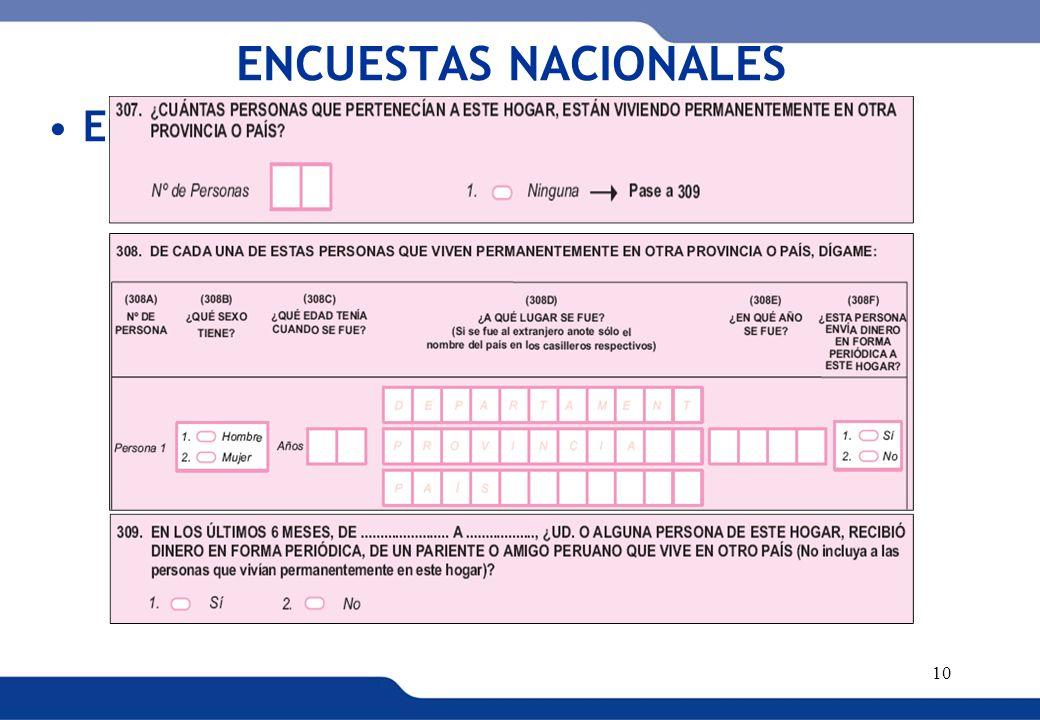 XVI REUNIÓN DEL COMITÉ INTERINSTITUCIONAL DE ESTADÍSTICAS DE MIGRACIONES 10 ENCUESTAS NACIONALES Encuesta Nacional Continua (ENCO) 2006