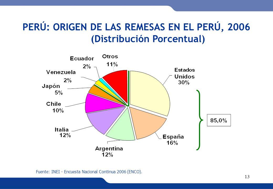 XVI REUNIÓN DEL COMITÉ INTERINSTITUCIONAL DE ESTADÍSTICAS DE MIGRACIONES 13 PERÚ: ORIGEN DE LAS REMESAS EN EL PERÚ, 2006 (Distribución Porcentual) Fue