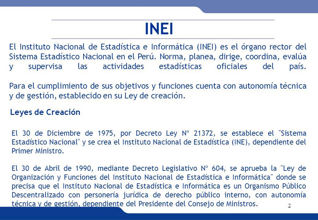 XVI REUNIÓN DEL COMITÉ INTERINSTITUCIONAL DE ESTADÍSTICAS DE MIGRACIONES 43 MADRES SOLTERAS POR RELACIÓN DE PARENTESCO CON EL(LA) JEFE(A) DE HOGAR, 2007 (%) Fuente : INEI - Censos Nacionales 2007 : XI de Población y VI de Vivienda.