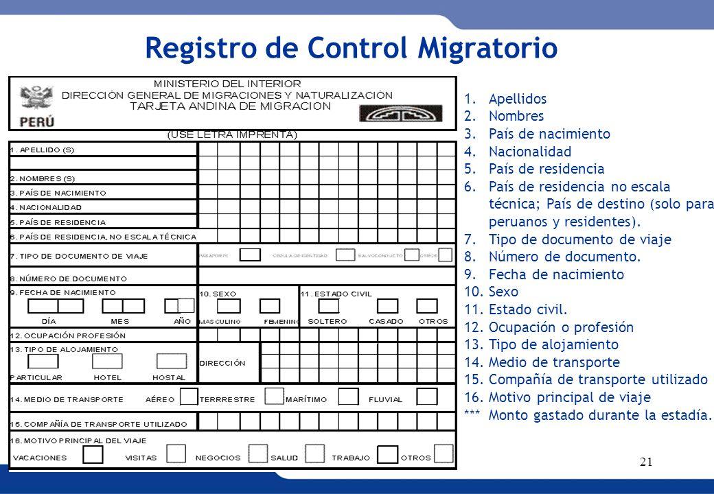 XVI REUNIÓN DEL COMITÉ INTERINSTITUCIONAL DE ESTADÍSTICAS DE MIGRACIONES 21 Registro de Control Migratorio 1.Apellidos 2.Nombres 3.País de nacimiento