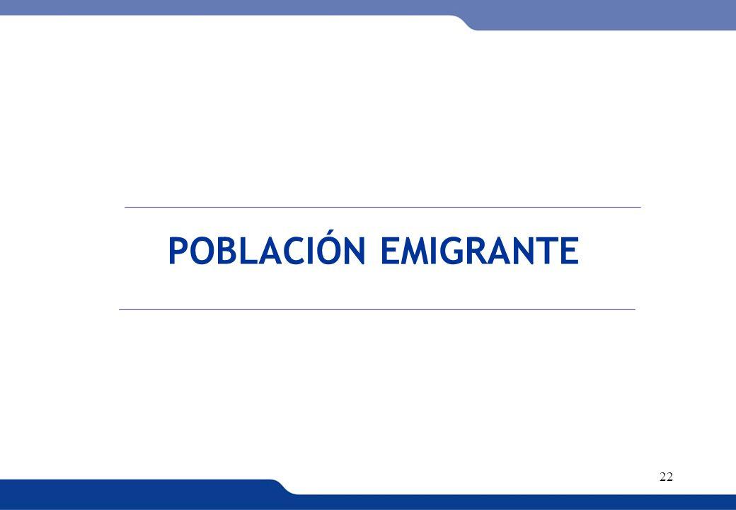 XVI REUNIÓN DEL COMITÉ INTERINSTITUCIONAL DE ESTADÍSTICAS DE MIGRACIONES 22 POBLACIÓN EMIGRANTE