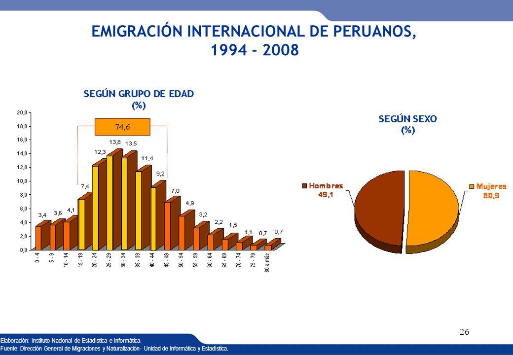 XVI REUNIÓN DEL COMITÉ INTERINSTITUCIONAL DE ESTADÍSTICAS DE MIGRACIONES 26 EMIGRACIÓN INTERNACIONAL DE PERUANOS, 1994 - 2008 Elaboración: Instituto N