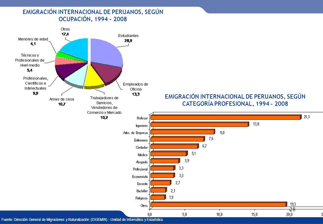 XVI REUNIÓN DEL COMITÉ INTERINSTITUCIONAL DE ESTADÍSTICAS DE MIGRACIONES 28 EMIGRACIÓN INTERNACIONAL DE PERUANOS, SEGÚN OCUPACIÓN, 1994 - 2008 Fuente: