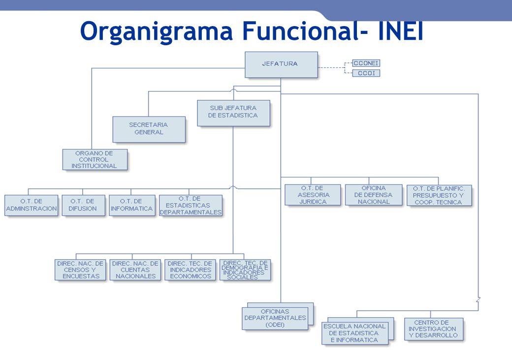 XVI REUNIÓN DEL COMITÉ INTERINSTITUCIONAL DE ESTADÍSTICAS DE MIGRACIONES 3 Organigrama Funcional- INEI