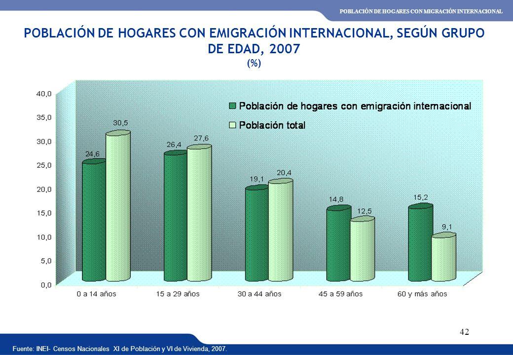 XVI REUNIÓN DEL COMITÉ INTERINSTITUCIONAL DE ESTADÍSTICAS DE MIGRACIONES 42 POBLACIÓN DE HOGARES CON EMIGRACIÓN INTERNACIONAL, SEGÚN GRUPO DE EDAD, 20