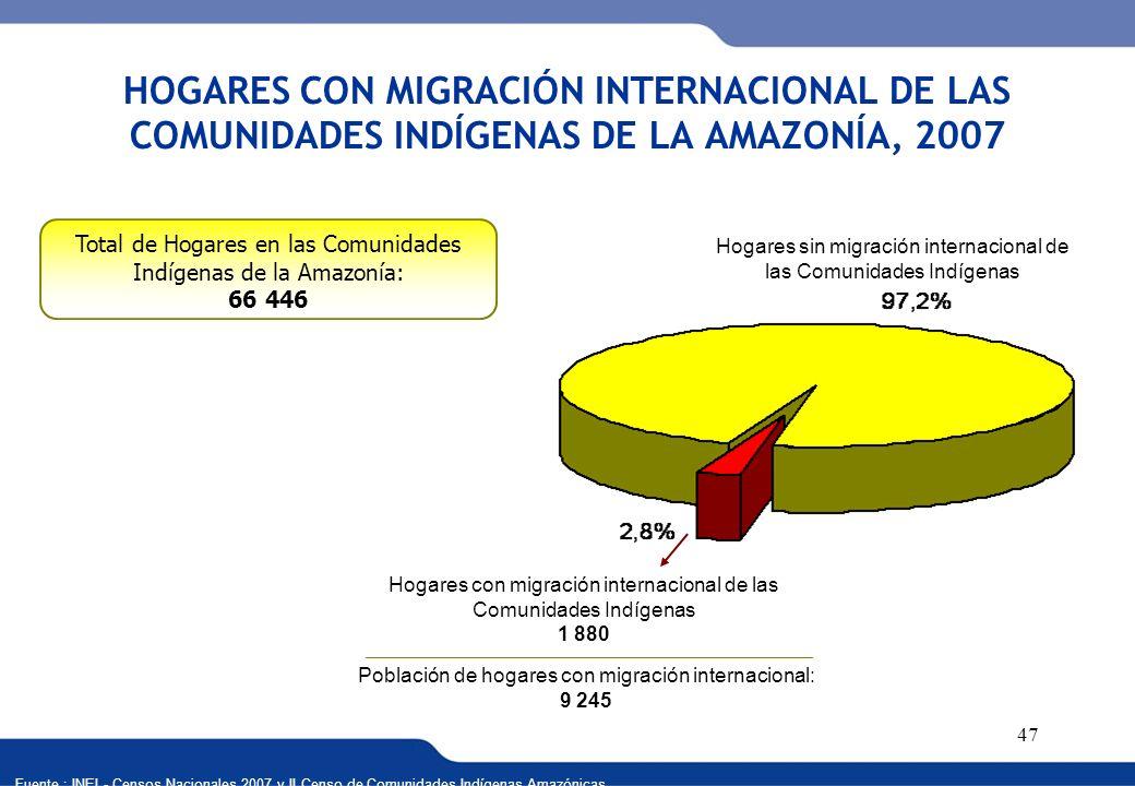 XVI REUNIÓN DEL COMITÉ INTERINSTITUCIONAL DE ESTADÍSTICAS DE MIGRACIONES 47 HOGARES CON MIGRACIÓN INTERNACIONAL DE LAS COMUNIDADES INDÍGENAS DE LA AMA