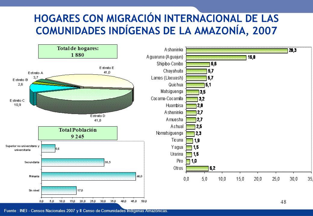 XVI REUNIÓN DEL COMITÉ INTERINSTITUCIONAL DE ESTADÍSTICAS DE MIGRACIONES 48 HOGARES CON MIGRACIÓN INTERNACIONAL DE LAS COMUNIDADES INDÍGENAS DE LA AMA