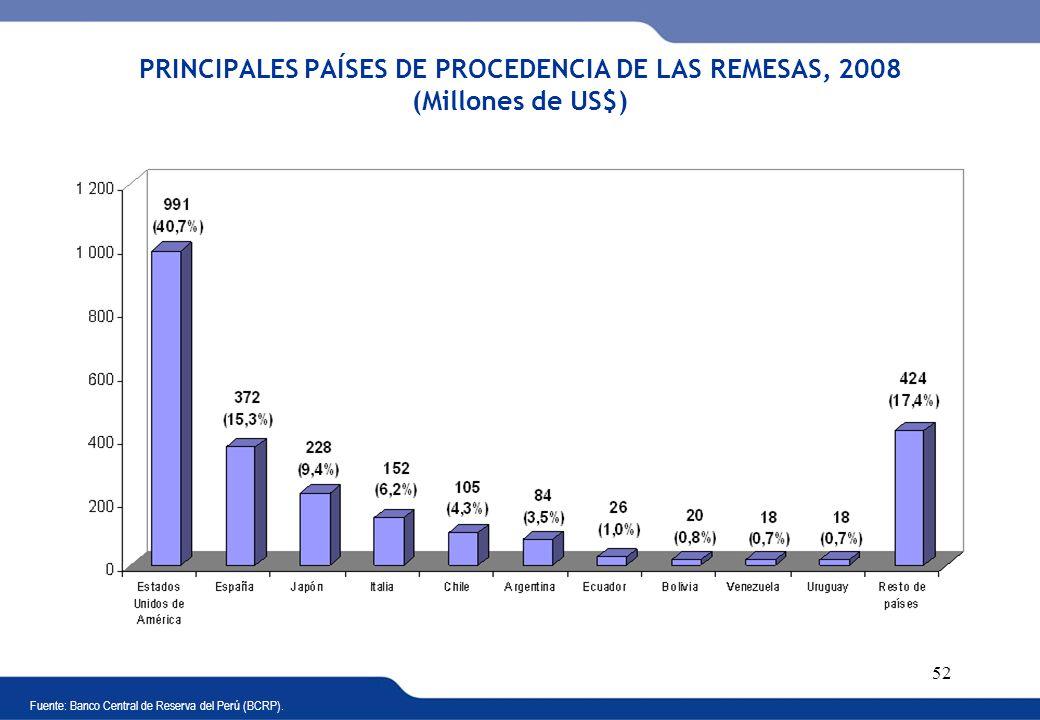 XVI REUNIÓN DEL COMITÉ INTERINSTITUCIONAL DE ESTADÍSTICAS DE MIGRACIONES 52 PRINCIPALES PAÍSES DE PROCEDENCIA DE LAS REMESAS, 2008 (Millones de US$) F