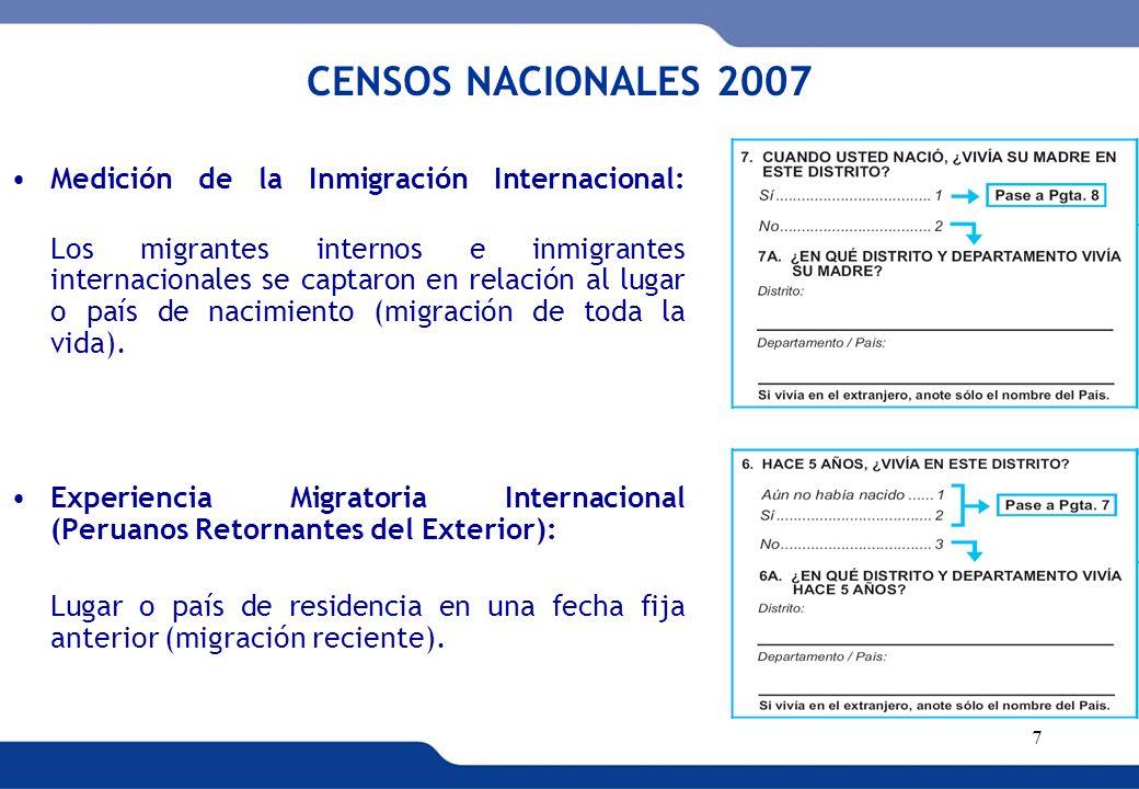 XVI REUNIÓN DEL COMITÉ INTERINSTITUCIONAL DE ESTADÍSTICAS DE MIGRACIONES 8 POBLACIÓN INMIGRANTE INTERNACIONAL, POR SEXO, SEGÚN GRUPO QUINQUENAL DE EDAD Y POR PAÍS DE NACIMIENTO, 2007 Fuente: INEI - Censos Nacionales 2007: XI de Población y VI de Vivienda.