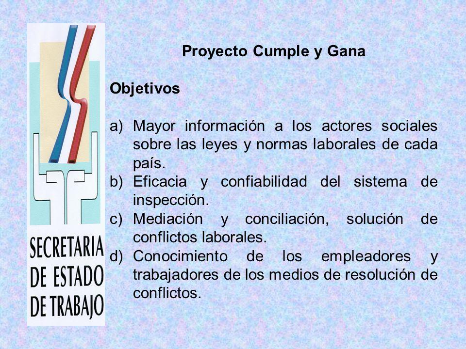 Proyecto Cumple y Gana Objetivos a)Mayor información a los actores sociales sobre las leyes y normas laborales de cada país.
