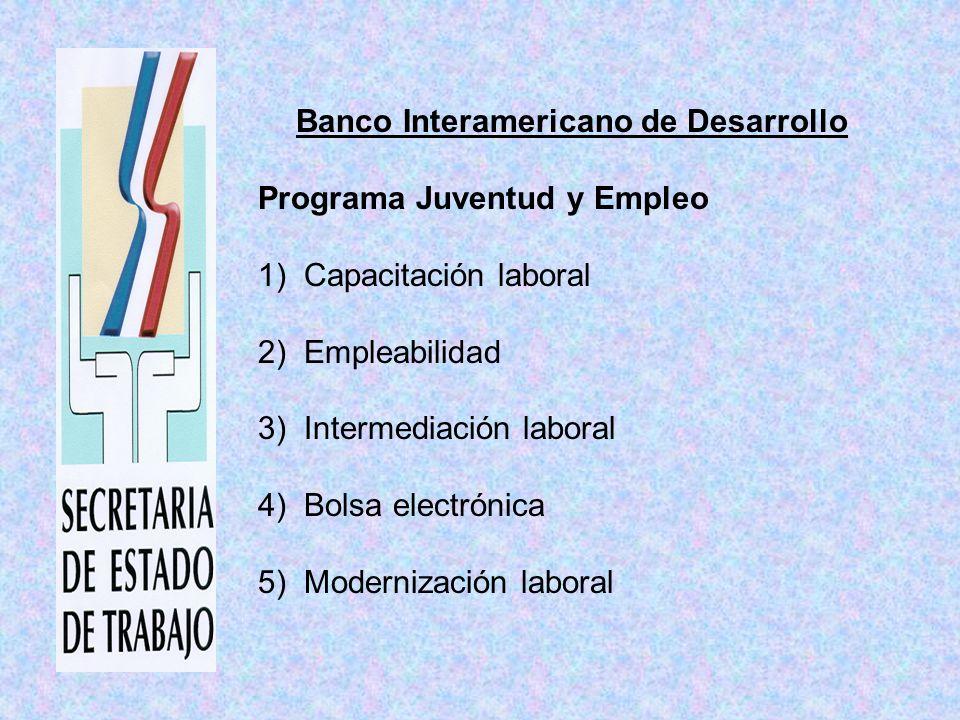 Banco Interamericano de Desarrollo Programa Juventud y Empleo 1) Capacitación laboral 2) Empleabilidad 3) Intermediación laboral 4) Bolsa electrónica 5) Modernización laboral
