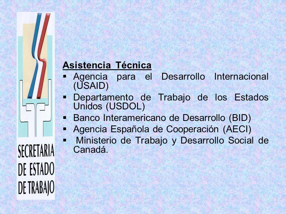 Asistencia Técnica Agencia para el Desarrollo Internacional (USAID) Departamento de Trabajo de los Estados Unidos (USDOL) Banco Interamericano de Desarrollo (BID) Agencia Española de Cooperación (AECI) Ministerio de Trabajo y Desarrollo Social de Canadá.
