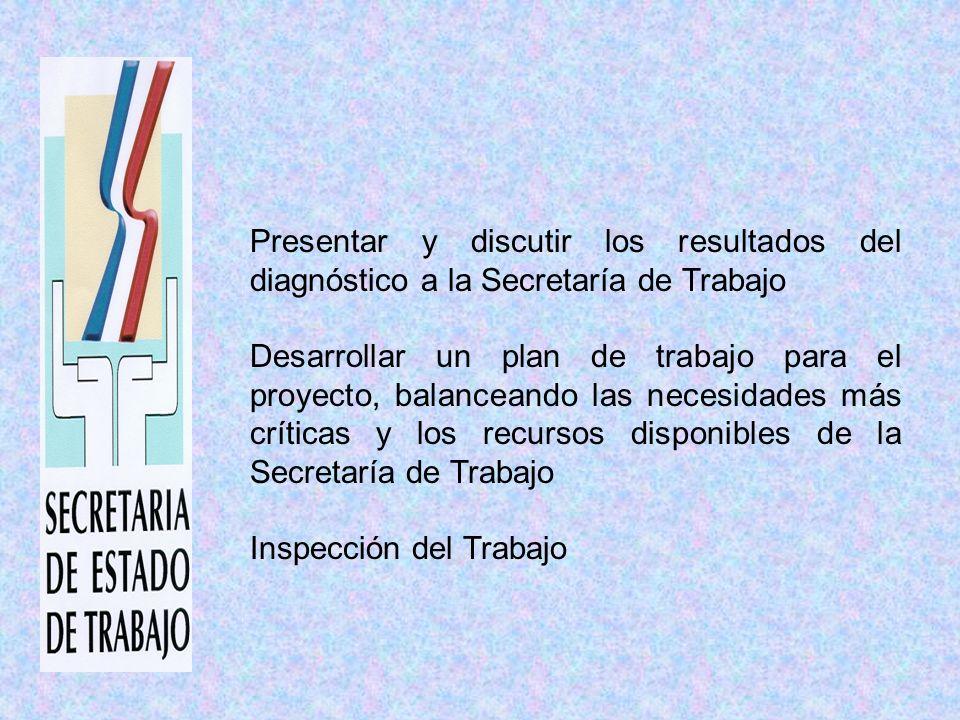 Programa Regional USAID/ELSALVADOR Fortalecimiento de la Justicia Laboral 1.- Sistemas electrónicos de administración de justicia 2.- Procedimiento Oral 3.- Resolución Alternativa de Conflictos (RAC)