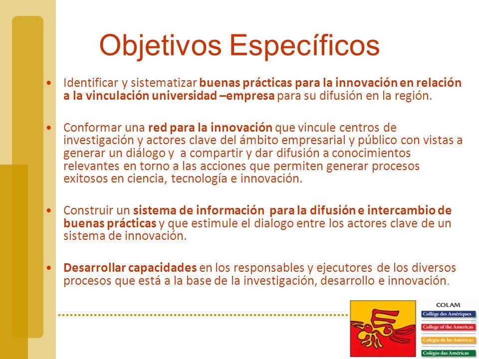 Objetivos Específicos Identificar y sistematizar buenas prácticas para la innovación en relación a la vinculación universidad –empresa para su difusión en la región.