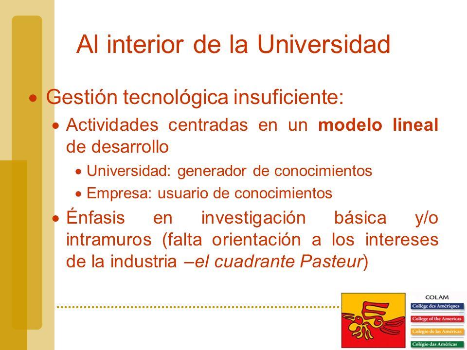 Desafíos de la Universidad Difusión de proyectos (buenas prácticas) Orientación y gestión de las actividades de C + T + i Vinculación virtuosa con las empresas (incluyendo las MIPYMES) Perspectiva regional e internacional Cooperación en ciencia y tecnología