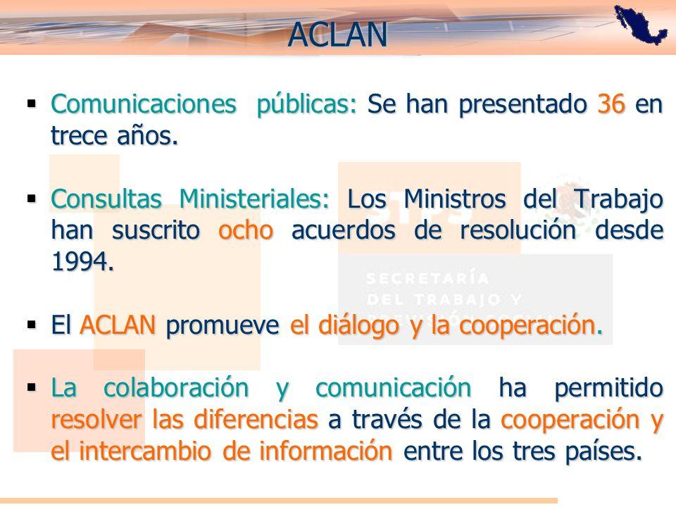 ACLAN Comunicaciones públicas: Se han presentado 36 en trece años. Comunicaciones públicas: Se han presentado 36 en trece años. Consultas Ministeriale