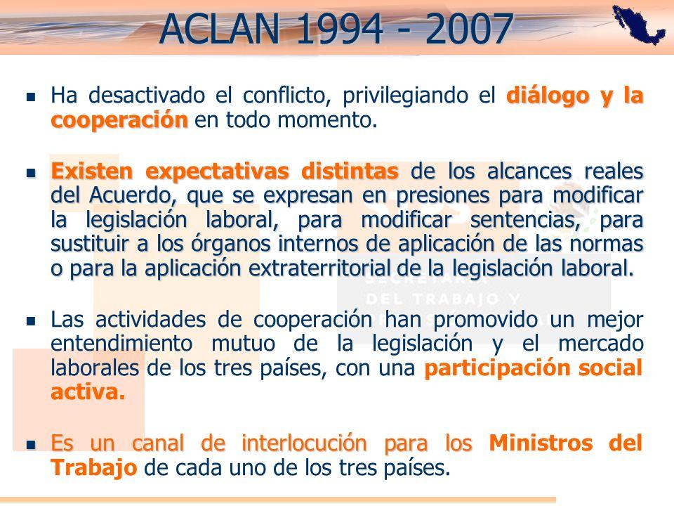 ACLAN 1994 - 2007 diálogo y la cooperación Ha desactivado el conflicto, privilegiando el diálogo y la cooperación en todo momento. Existen expectativa