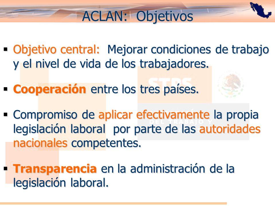 ACLAN: Objetivos Objetivo central: Mejorar condiciones de trabajo y el nivel de vida de los trabajadores. Objetivo central: Mejorar condiciones de tra