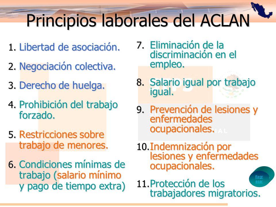 Principios laborales del ACLAN 1. Libertad de asociación. 2. Negociación colectiva. 3. Derecho de huelga. 4. Prohibición del trabajo forzado. 5. Restr