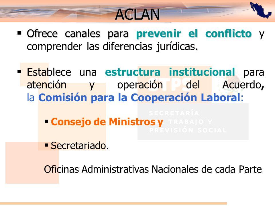 ACLAN Ofrece canales para prevenir el conflicto. Ofrece canales para prevenir el conflicto y comprender las diferencias jurídicas. Establece una estru