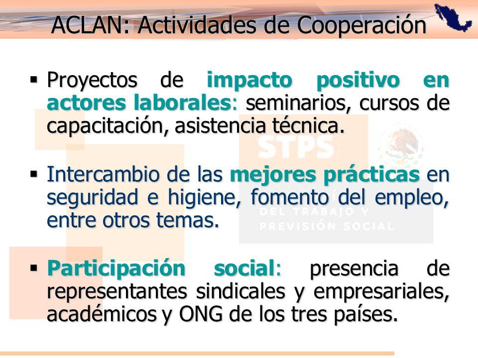 ACLAN: Actividades de Cooperación Proyectos de impacto positivo en actores laborales: seminarios, cursos de capacitación, asistencia técnica. Proyecto