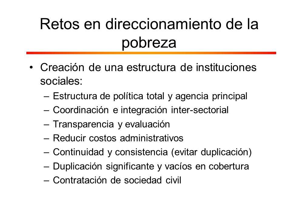 Retos en direccionamiento de la pobreza Creación de una estructura de instituciones sociales: –Estructura de política total y agencia principal –Coord