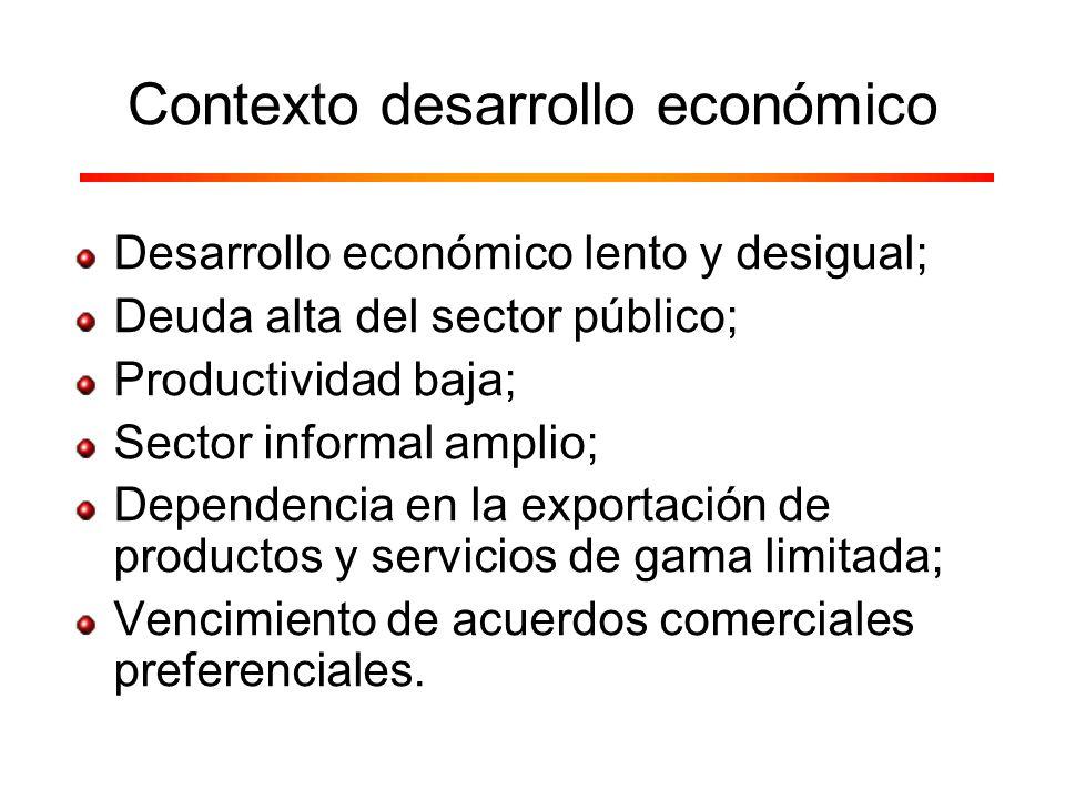 Contexto desarrollo económico Desarrollo económico lento y desigual; Deuda alta del sector público; Productividad baja; Sector informal amplio; Depend