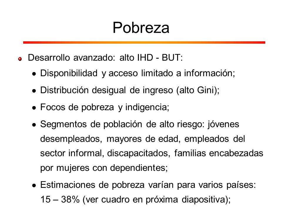 Pobreza Desarrollo avanzado: alto IHD - BUT: Disponibilidad y acceso limitado a información; Distribución desigual de ingreso (alto Gini); Focos de po
