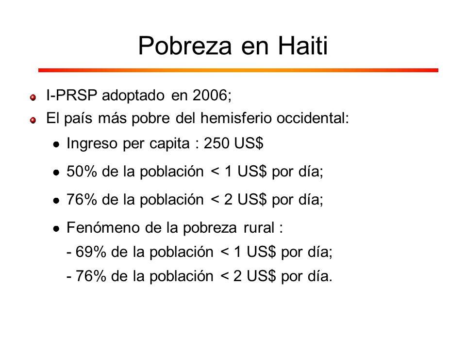 Pobreza en Haiti I-PRSP adoptado en 2006; El país más pobre del hemisferio occidental: Ingreso per capita : 250 US$ 50% de la población < 1 US$ por dí