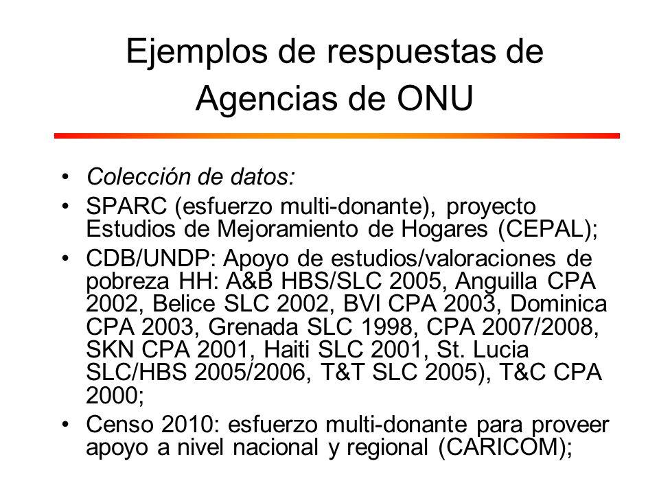 Colección de datos: SPARC (esfuerzo multi-donante), proyecto Estudios de Mejoramiento de Hogares (CEPAL); CDB/UNDP: Apoyo de estudios/valoraciones de