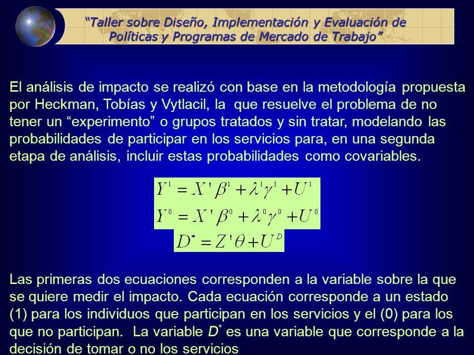 El análisis de impacto se realizó con base en la metodología propuesta por Heckman, Tobías y Vytlacil, la que resuelve el problema de no tener un expe