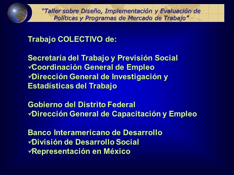 Taller sobre Diseño, Implementación y Evaluación de Políticas y Programas de Mercado de Trabajo Trabajo COLECTIVO de: Secretaría del Trabajo y Previsi