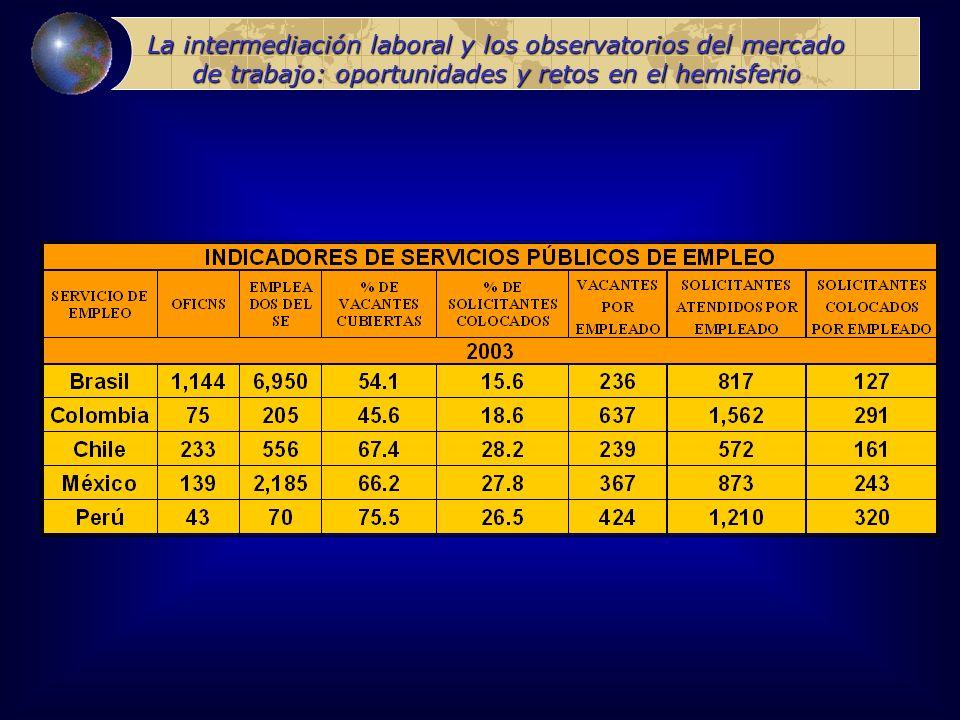 La intermediación laboral y los observatorios del mercado de trabajo: oportunidades y retos en el hemisferio