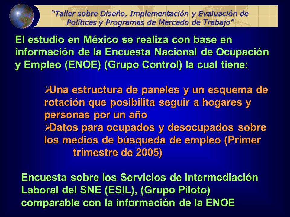 Taller sobre Diseño, Implementación y Evaluación de Políticas y Programas de Mercado de Trabajo El estudio en México se realiza con base en informació
