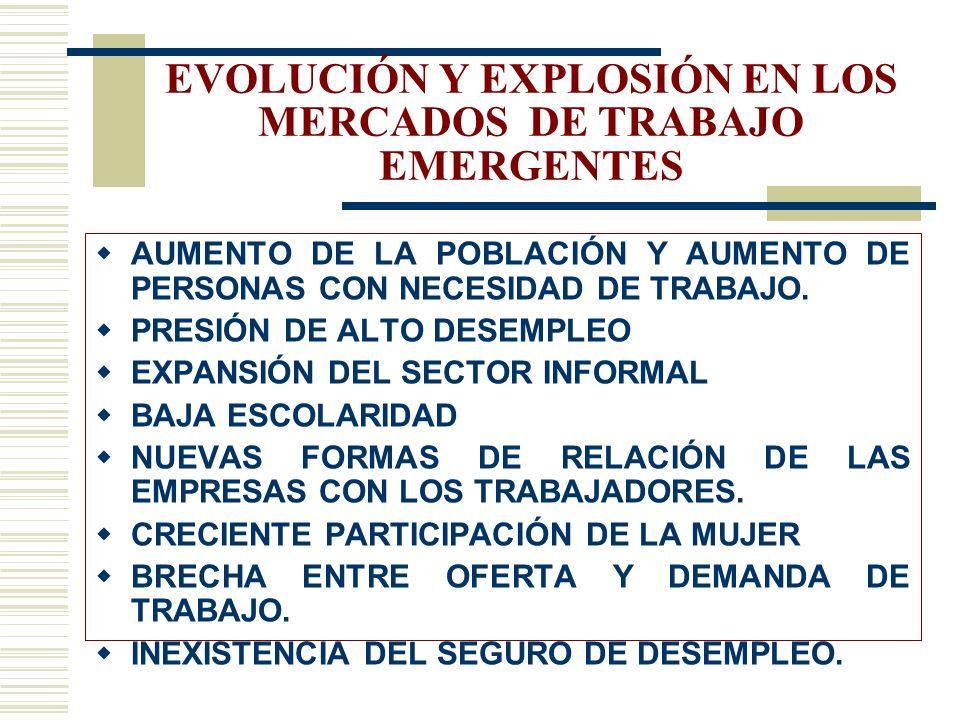 NUEVA ECONOMÍA MUNDIAL CRECIENTE ENTRELAZAMIENTO ECONÓMICO Y EXIGENCIA DE FLEXIBILIZAR ESTRATEGIAS ECONÓMICAS Y DE PRODUCCIÓN. REESTRUCTURACIÓN DE PRO
